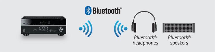 Smidigt om du vill streama musik från RX-V481 till ett par Bluetooth  hörlurar eller till en Bluetooth-högtalare. 0911bec587581