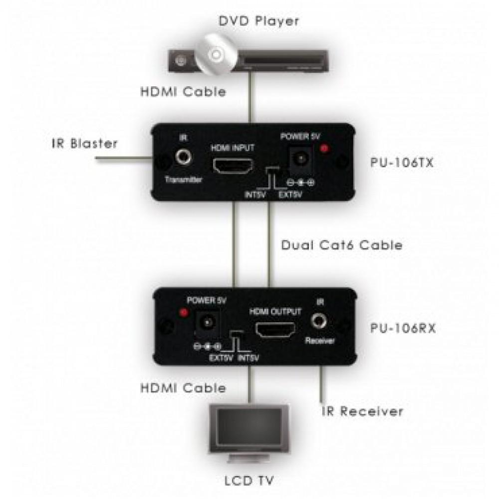CYP PU-1106 HDMI VIA CAT6